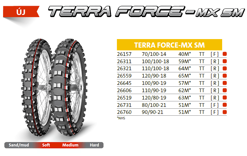 Mitas Terraforce SM