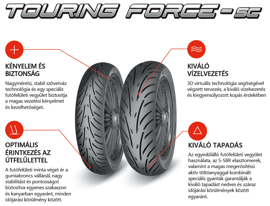 Mitas Touring Force-SC gumiabroncs